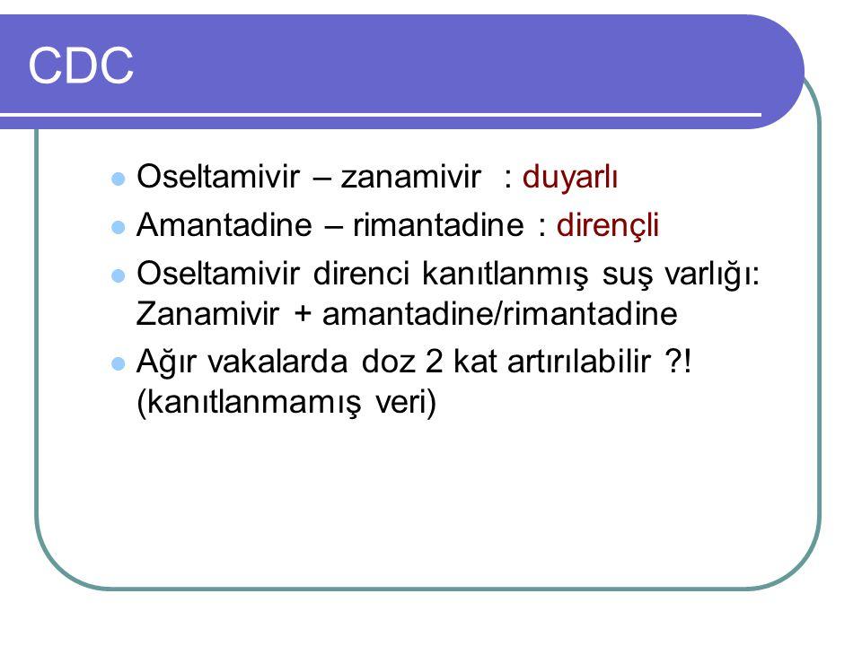 CDC Oseltamivir – zanamivir : duyarlı