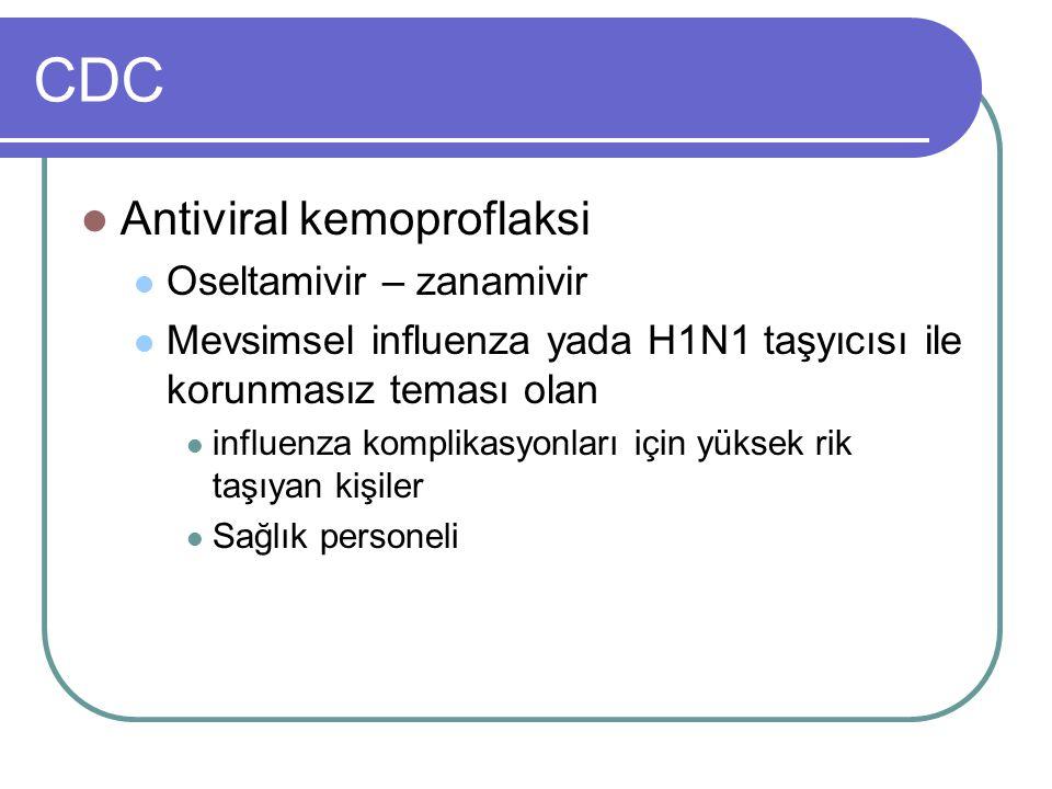 CDC Antiviral kemoproflaksi Oseltamivir – zanamivir