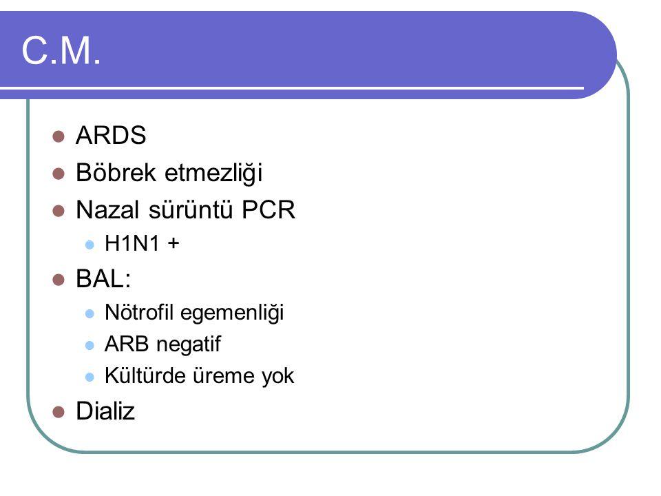 C.M. ARDS Böbrek etmezliği Nazal sürüntü PCR BAL: Dializ H1N1 +