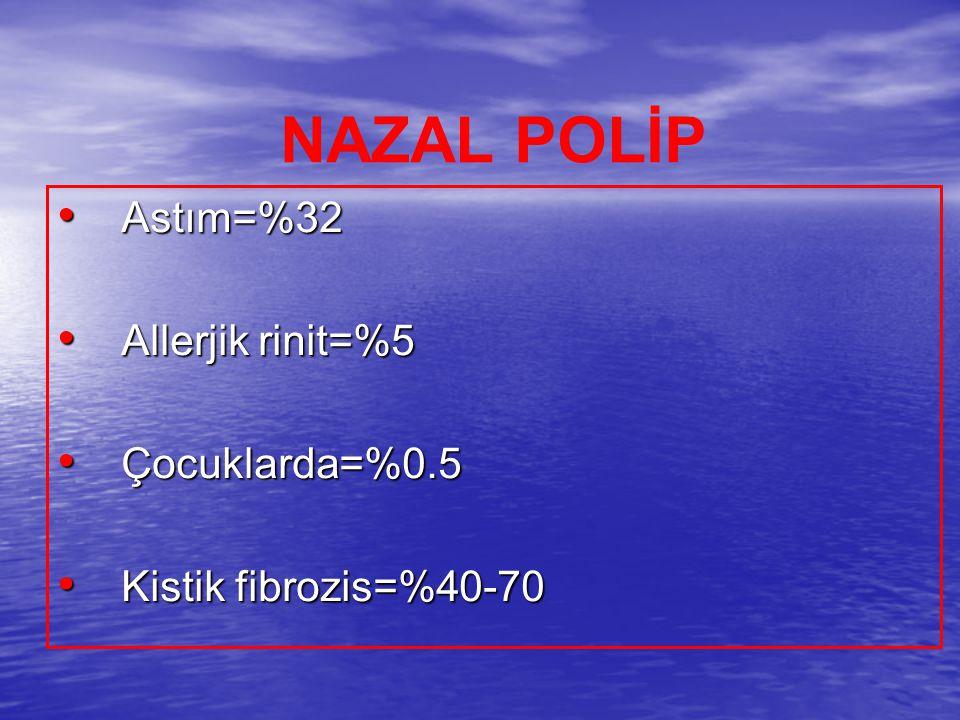 NAZAL POLİP Astım=%32 Allerjik rinit=%5 Çocuklarda=%0.5