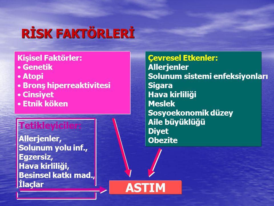 RİSK FAKTÖRLERİ ASTIM Tetikleyiciler: Kişisel Faktörler: Genetik Atopi