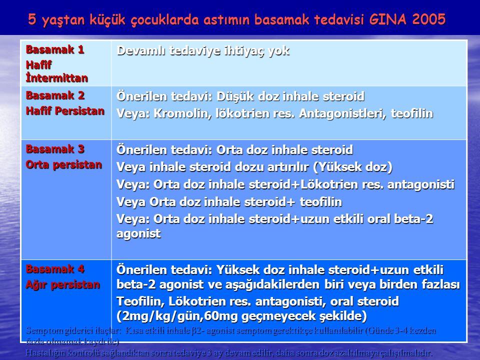 5 yaştan küçük çocuklarda astımın basamak tedavisi GINA 2005