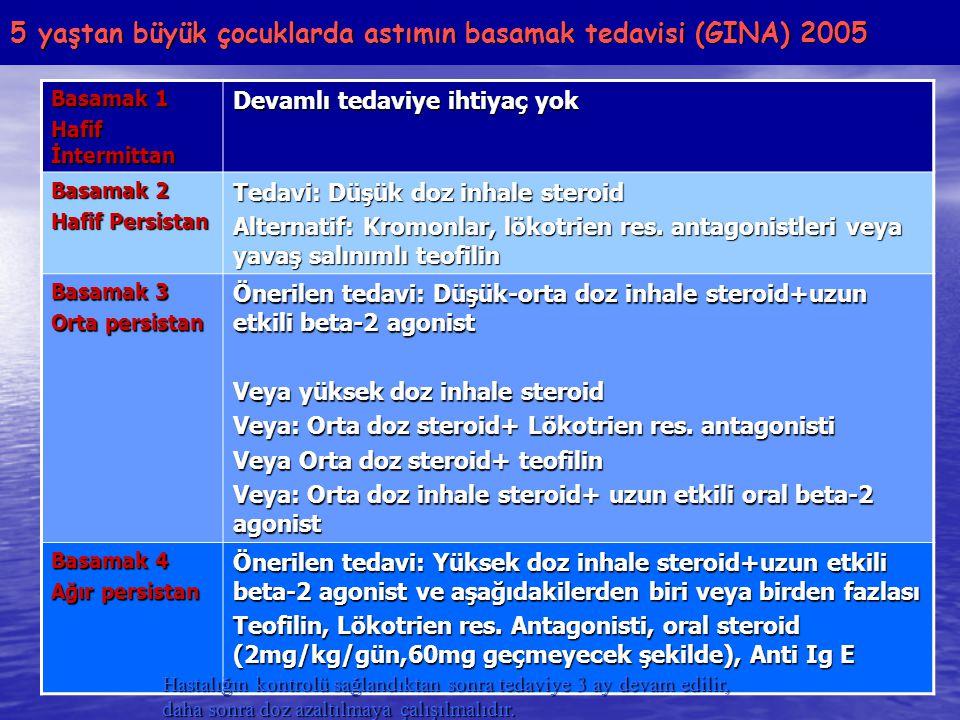 5 yaştan büyük çocuklarda astımın basamak tedavisi (GINA) 2005
