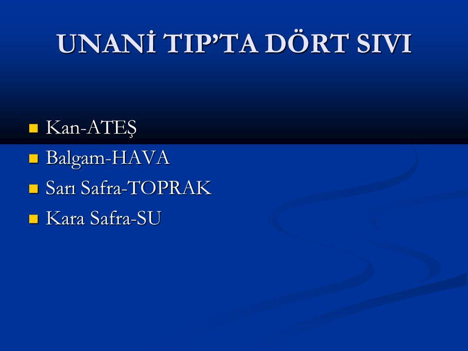 UNANİ TIP'TA DÖRT SIVI Kan-ATEŞ Balgam-HAVA Sarı Safra-TOPRAK