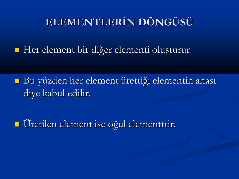 ELEMENTLERİN DÖNGÜSÜ Her element bir diğer elementi oluşturur. Bu yüzden her element ürettiği elementin anası diye kabul edilir.