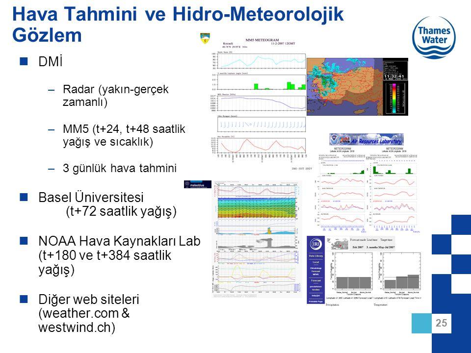 Hava Tahmini ve Hidro-Meteorolojik Gözlem