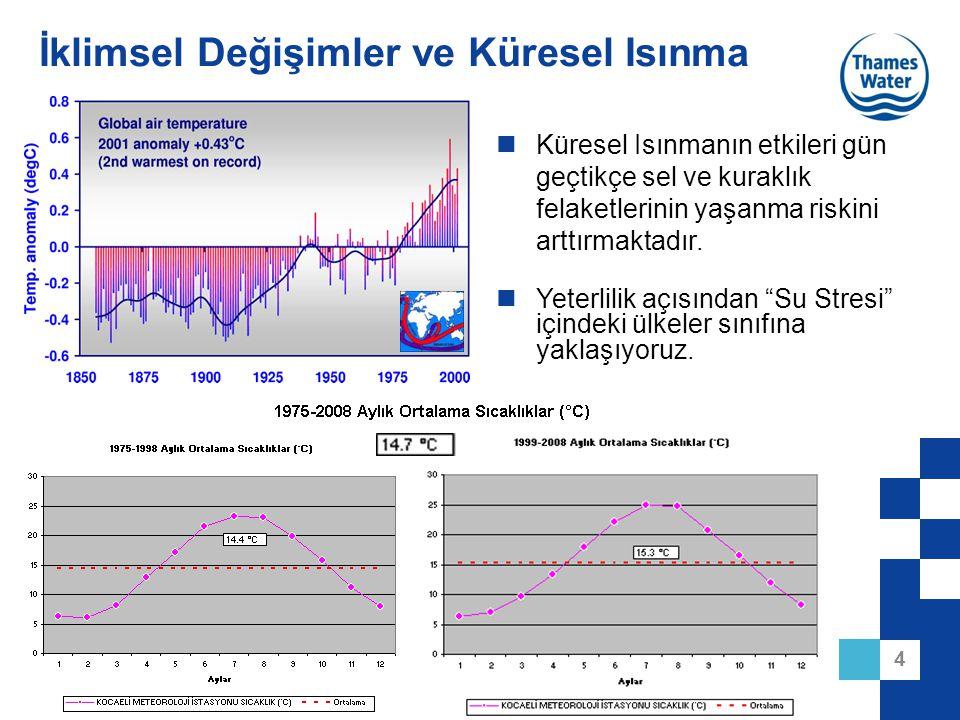 İklimsel Değişimler ve Küresel Isınma