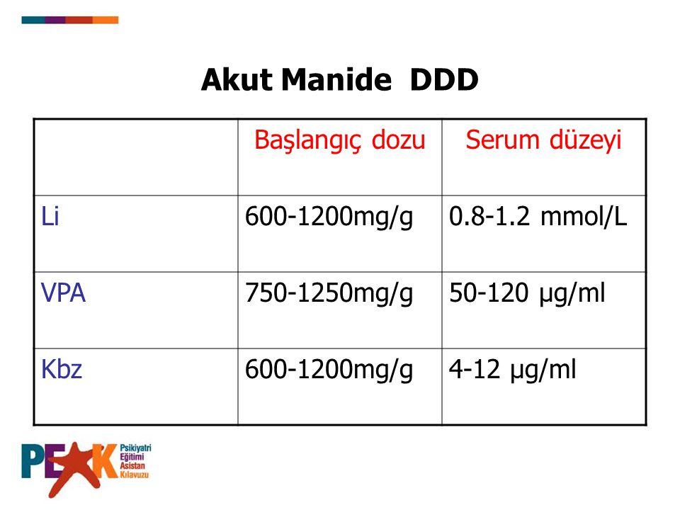 Akut Manide DDD Başlangıç dozu Serum düzeyi Li 600-1200mg/g