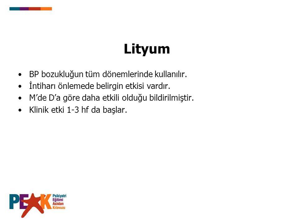 Lityum BP bozukluğun tüm dönemlerinde kullanılır.
