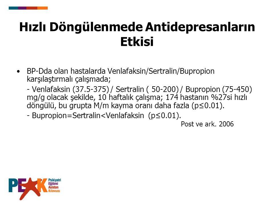 Hızlı Döngülenmede Antidepresanların Etkisi