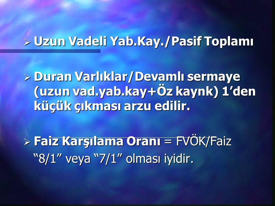 Uzun Vadeli Yab.Kay./Pasif Toplamı