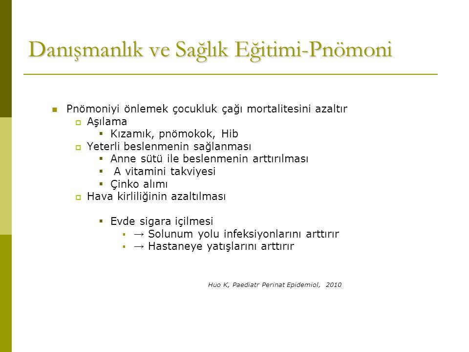 Danışmanlık ve Sağlık Eğitimi-Pnömoni