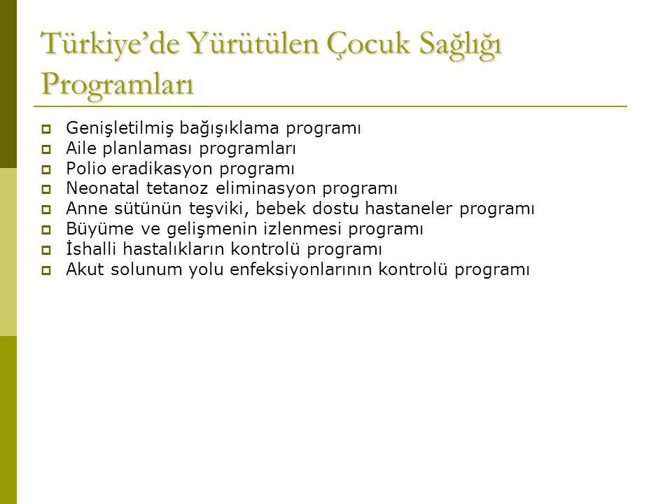 Türkiye'de Yürütülen Çocuk Sağlığı Programları