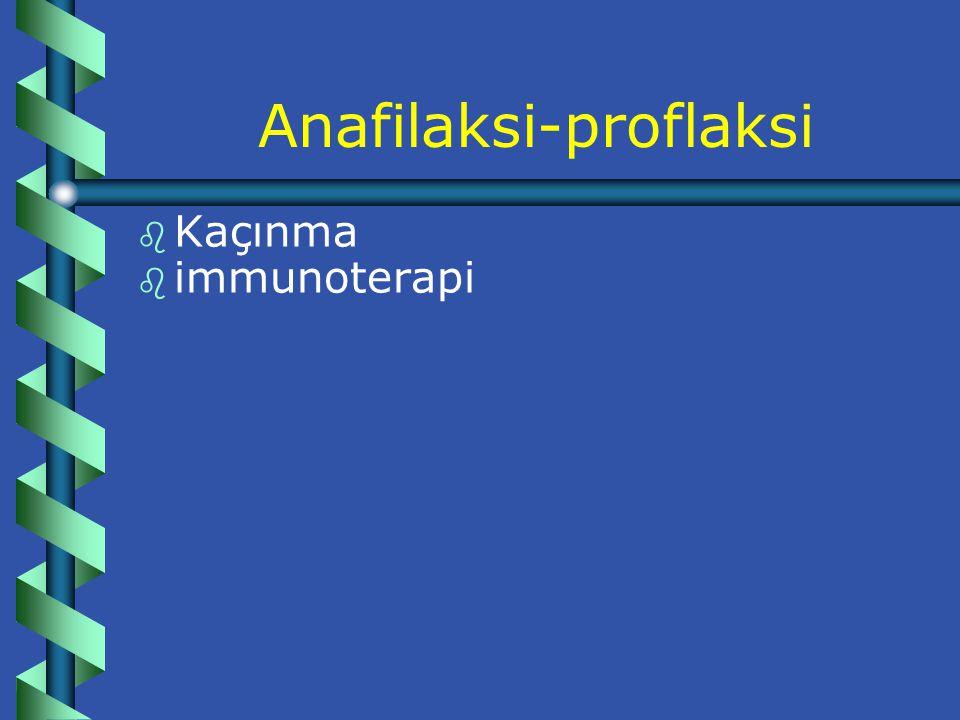 Anafilaksi-proflaksi