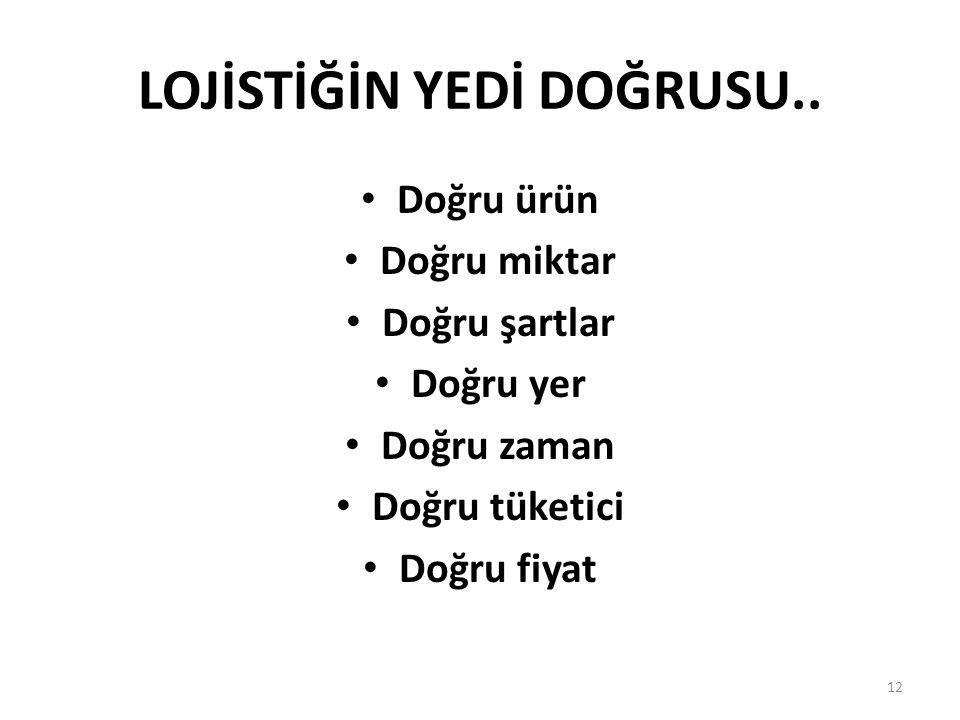 LOJİSTİĞİN YEDİ DOĞRUSU..