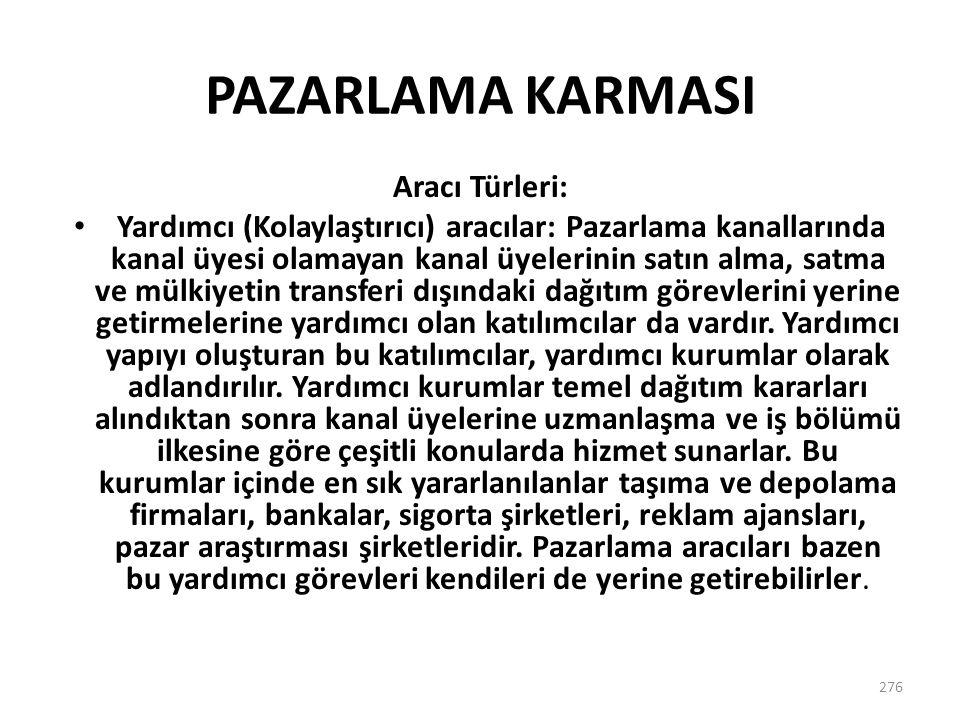 PAZARLAMA KARMASI Aracı Türleri: