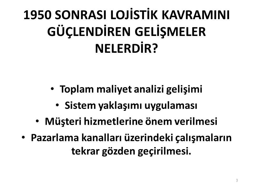 1950 SONRASI LOJİSTİK KAVRAMINI GÜÇLENDİREN GELİŞMELER NELERDİR