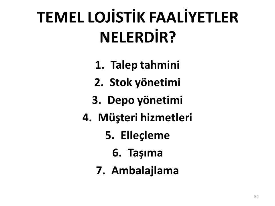 TEMEL LOJİSTİK FAALİYETLER NELERDİR