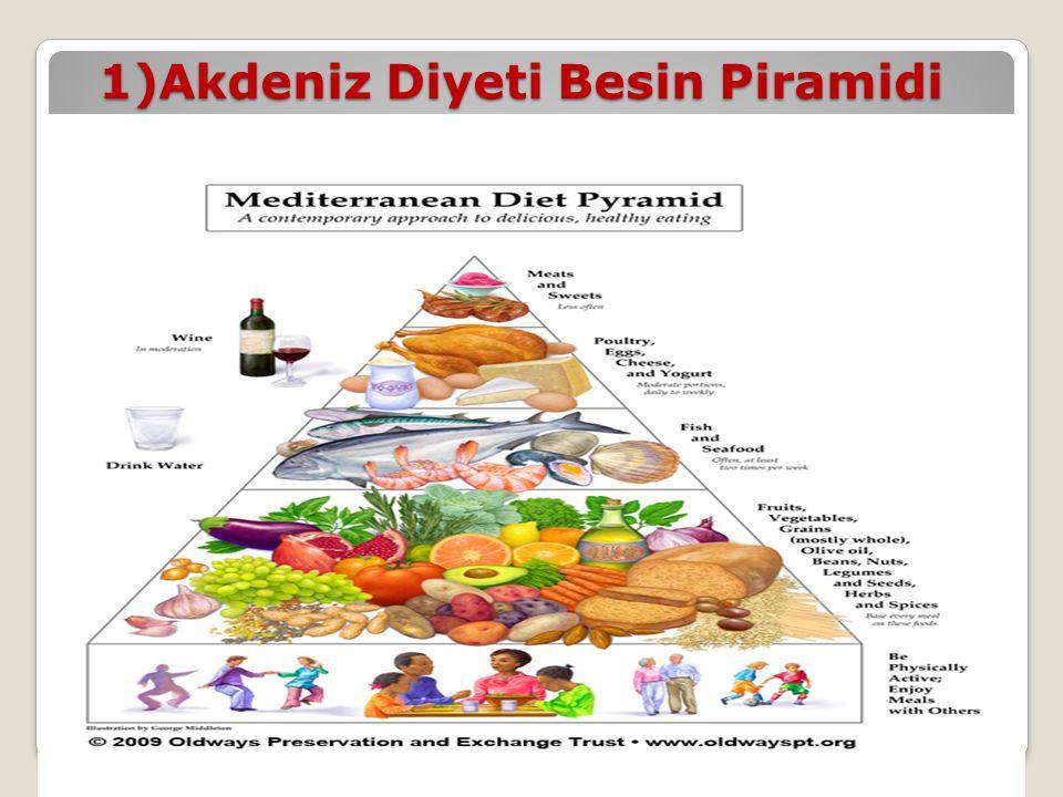1)Akdeniz Diyeti Besin Piramidi