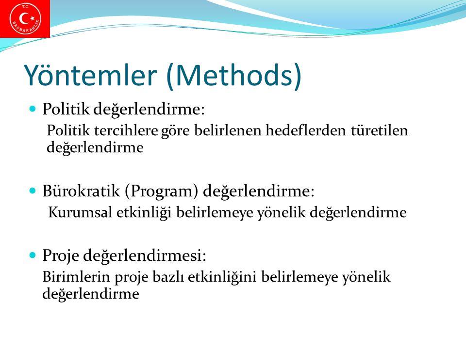 Yöntemler (Methods) Politik değerlendirme: