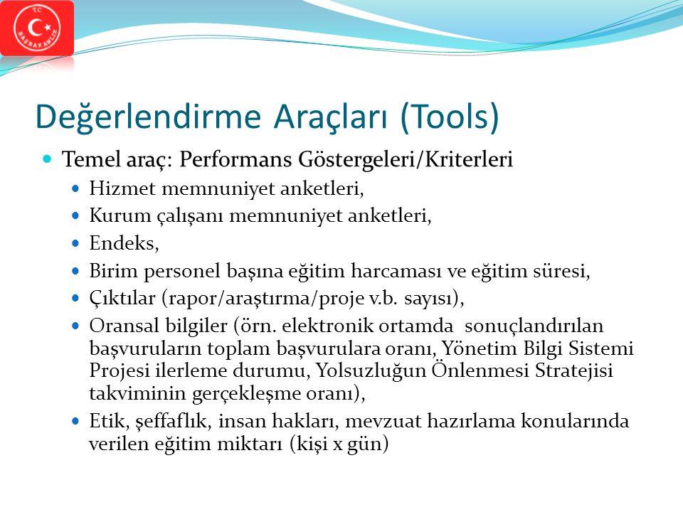 Değerlendirme Araçları (Tools)