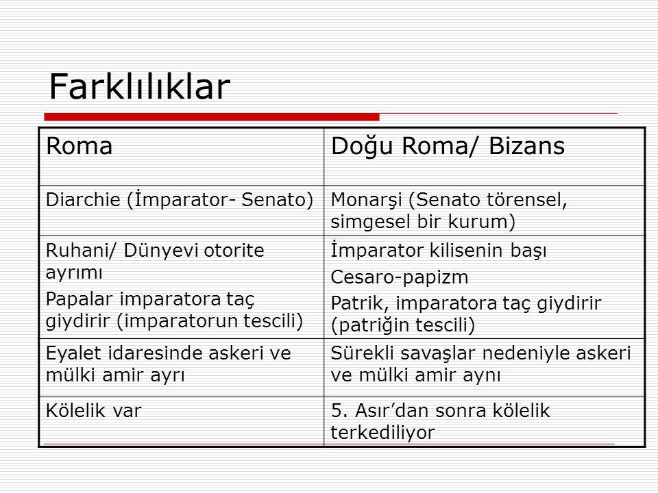Farklılıklar Roma Doğu Roma/ Bizans Diarchie (İmparator- Senato)