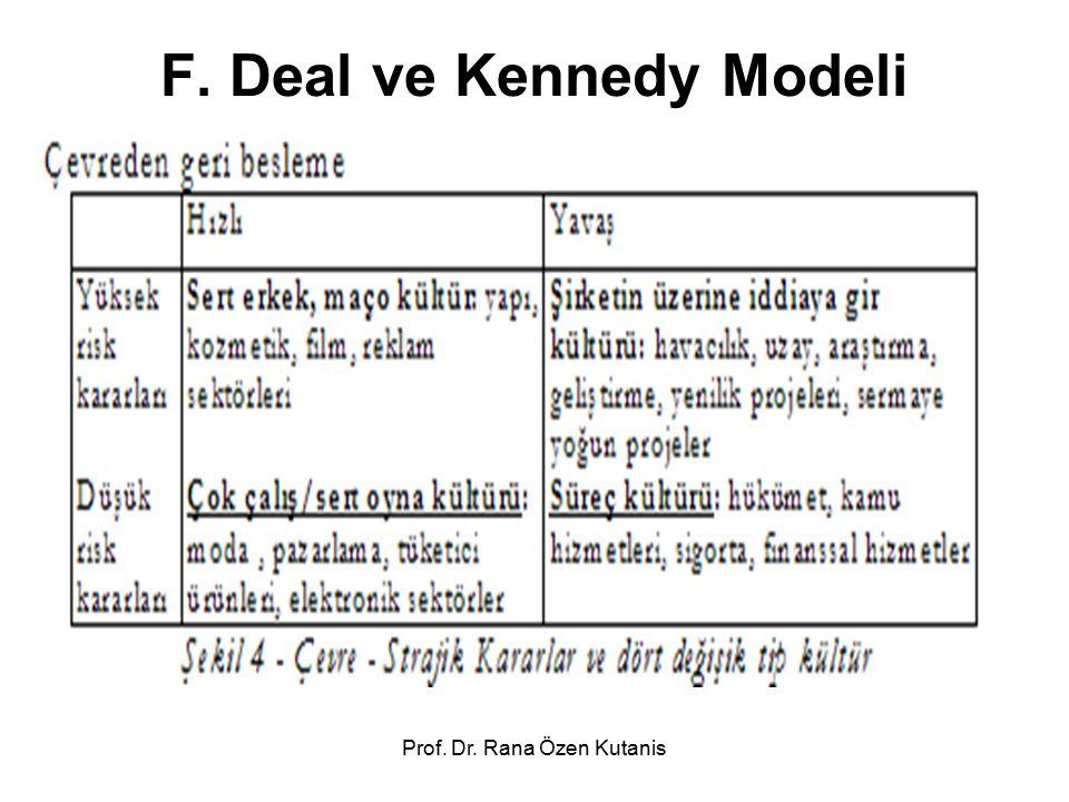 F. Deal ve Kennedy Modeli