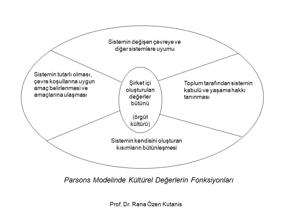 Parsons Modelinde Kültürel Değerlerin Fonksiyonları