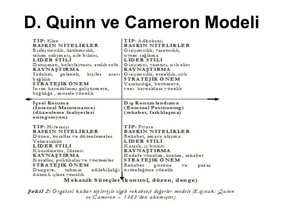 D. Quinn ve Cameron Modeli