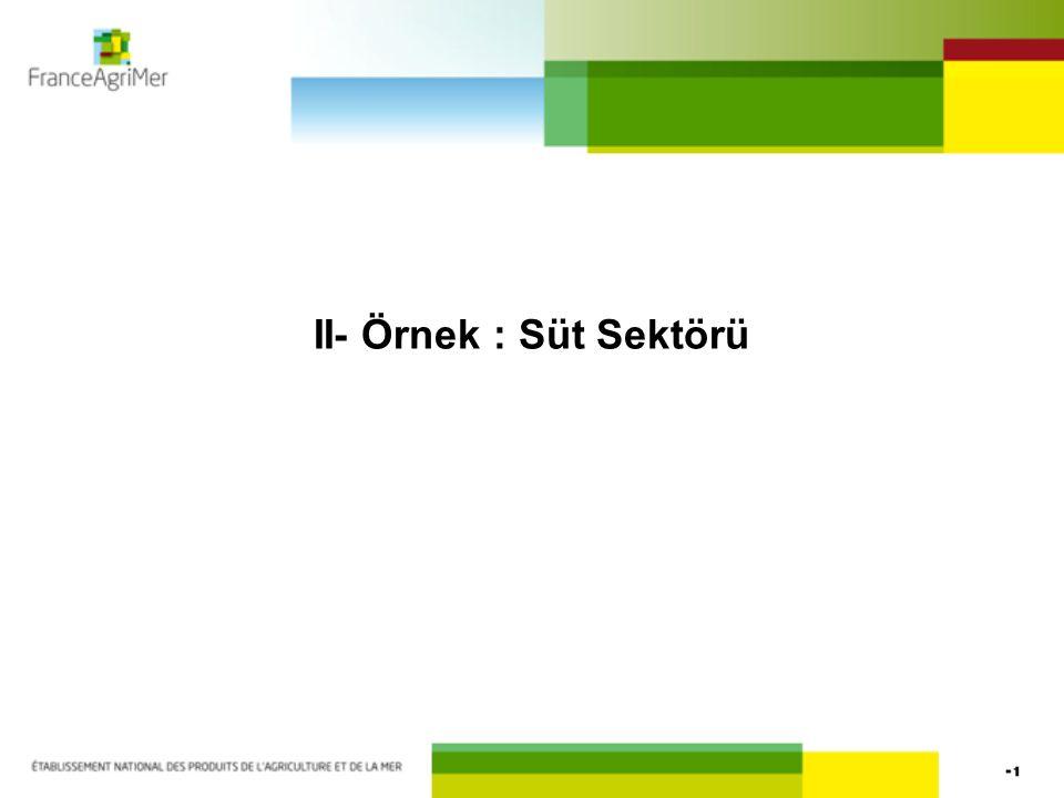 II- Örnek : Süt Sektörü