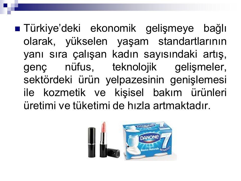 Türkiye'deki ekonomik gelişmeye bağlı olarak, yükselen yaşam standartlarının yanı sıra çalışan kadın sayısındaki artış, genç nüfus, teknolojik gelişmeler, sektördeki ürün yelpazesinin genişlemesi ile kozmetik ve kişisel bakım ürünleri üretimi ve tüketimi de hızla artmaktadır.