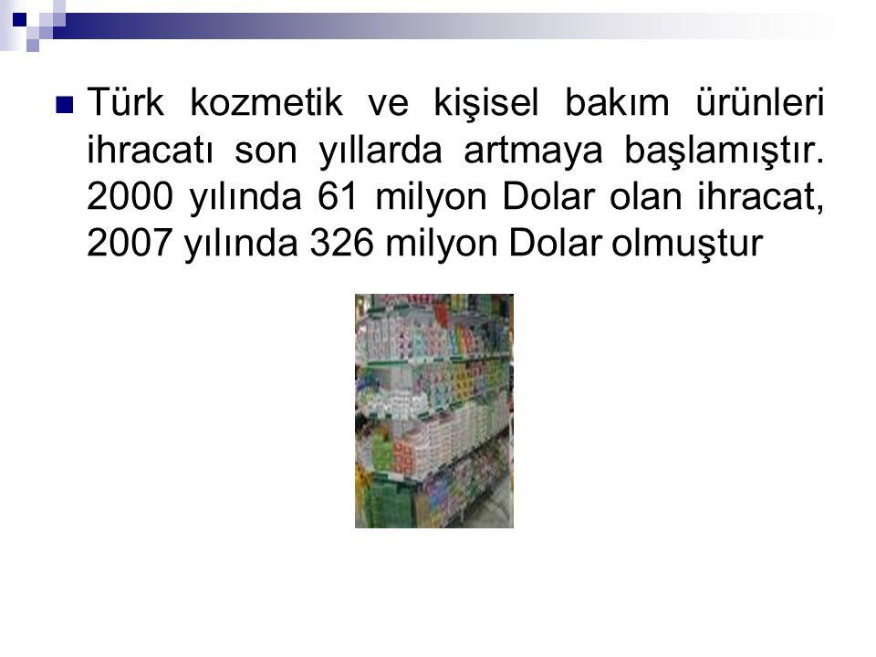 Türk kozmetik ve kişisel bakım ürünleri ihracatı son yıllarda artmaya başlamıştır.