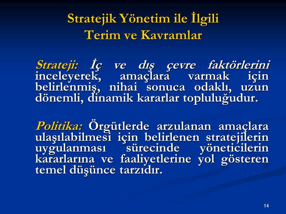 Stratejik Yönetim ile İlgili Terim ve Kavramlar