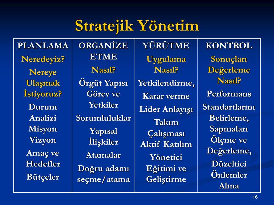 Stratejik Yönetim PLANLAMA Neredeyiz Nereye Ulaşmak İstiyoruz
