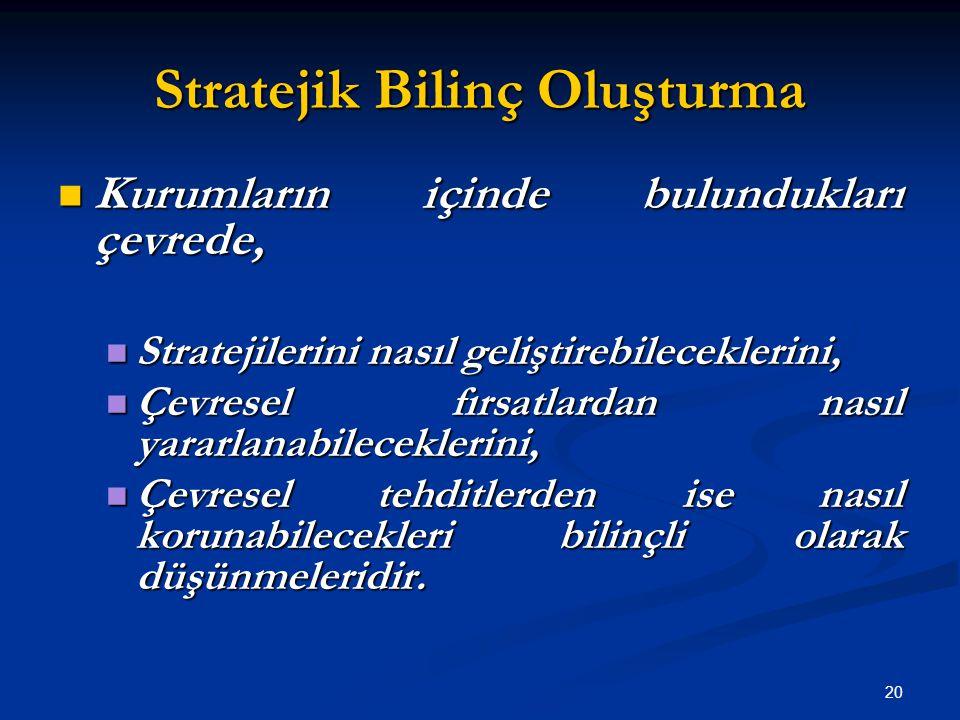 Stratejik Bilinç Oluşturma