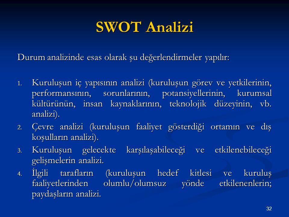 SWOT Analizi Durum analizinde esas olarak şu değerlendirmeler yapılır: