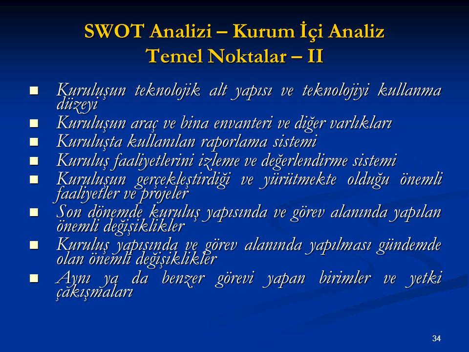 SWOT Analizi – Kurum İçi Analiz Temel Noktalar – II