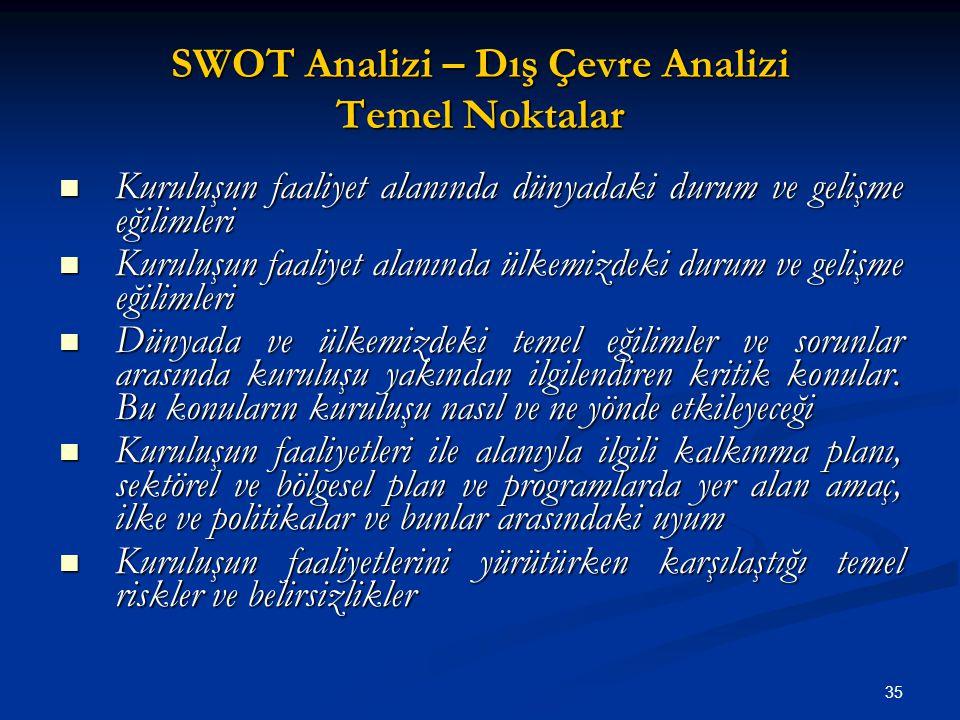 SWOT Analizi – Dış Çevre Analizi Temel Noktalar