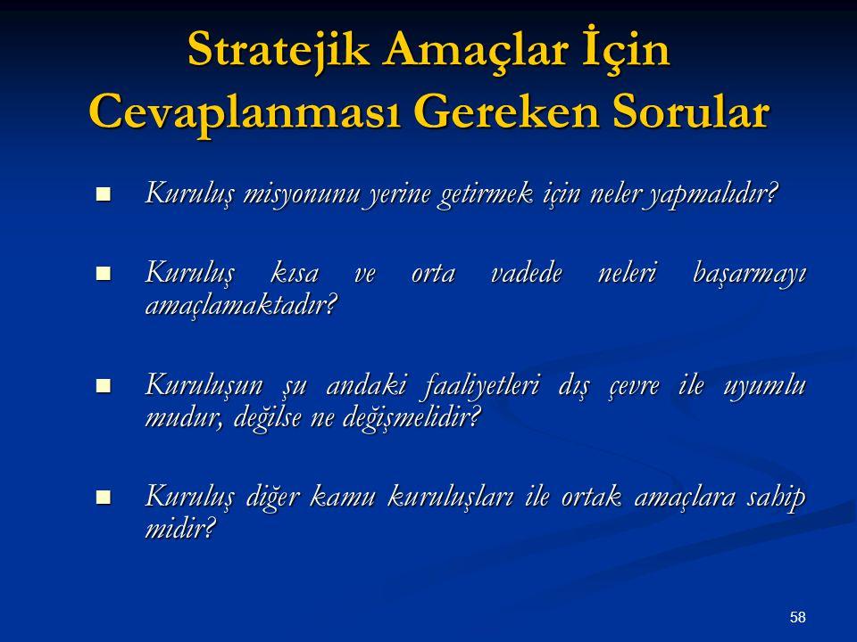 Stratejik Amaçlar İçin Cevaplanması Gereken Sorular