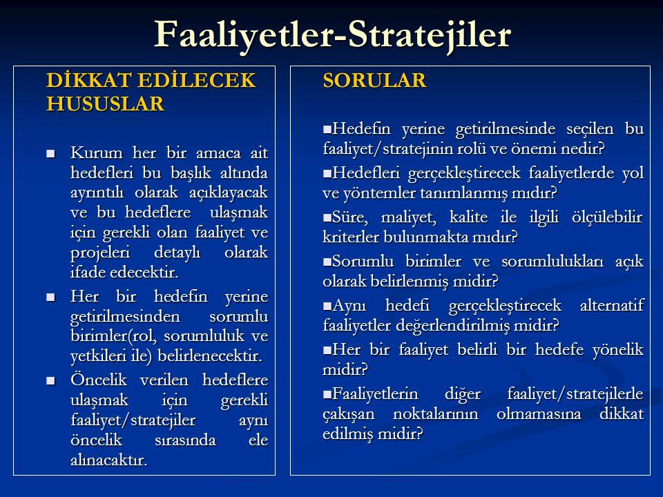Faaliyetler-Stratejiler