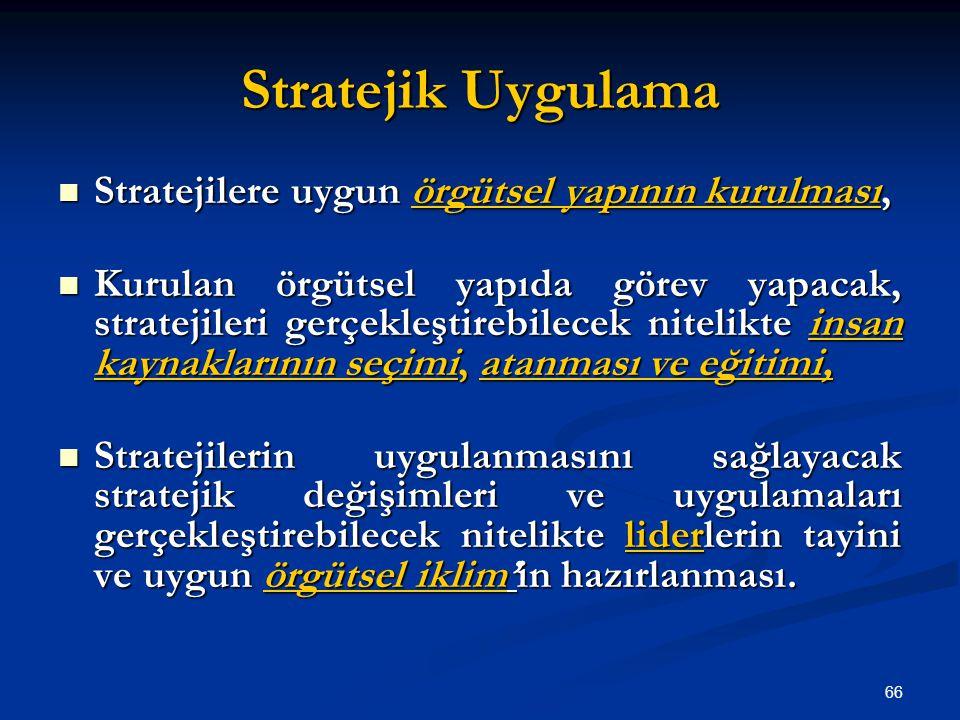 Stratejik Uygulama Stratejilere uygun örgütsel yapının kurulması,