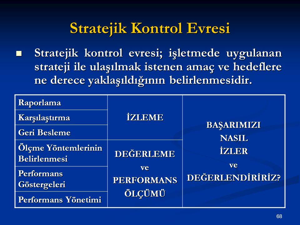 Stratejik Kontrol Evresi