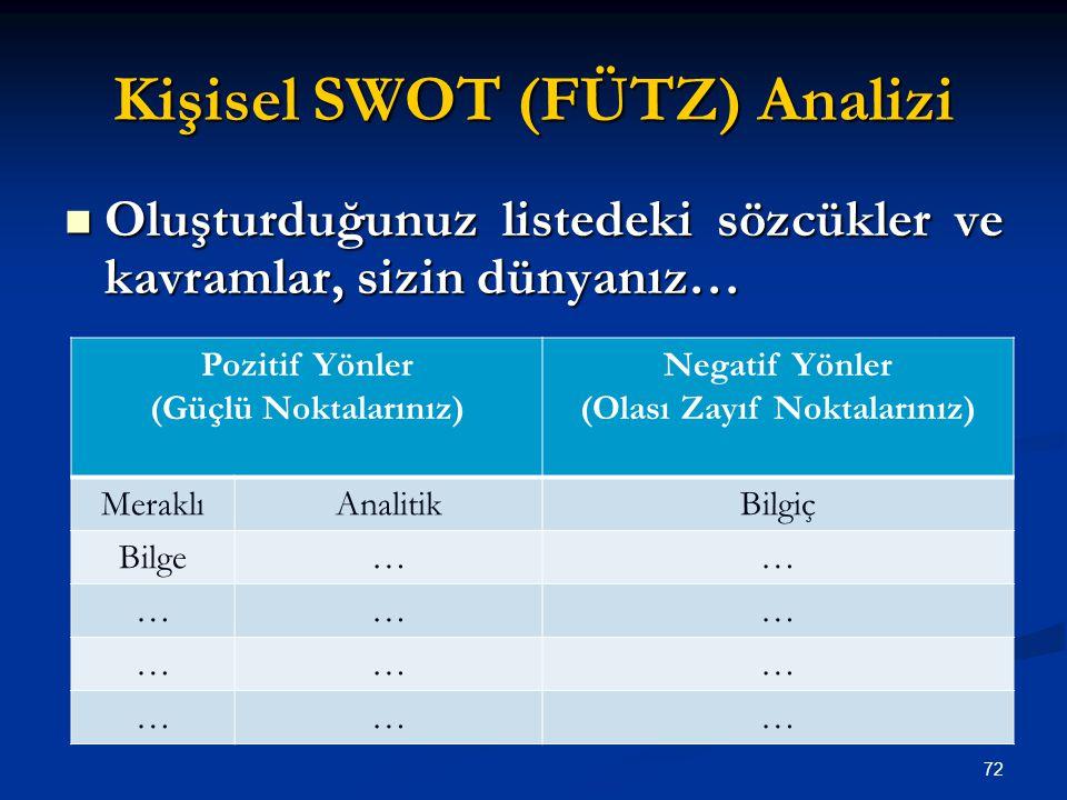 Kişisel SWOT (FÜTZ) Analizi