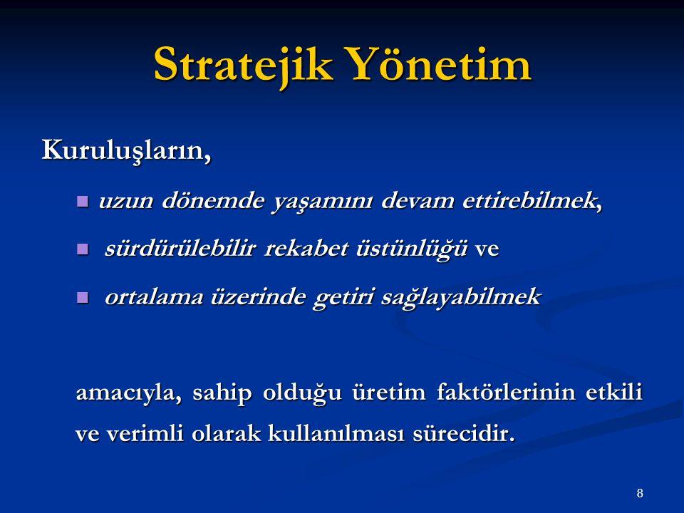 Stratejik Yönetim Kuruluşların,