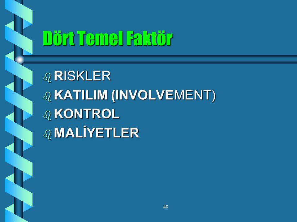 Dört Temel Faktör RISKLER KATILIM (INVOLVEMENT) KONTROL MALİYETLER