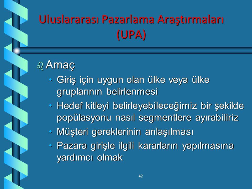 Uluslararası Pazarlama Araştırmaları (UPA)