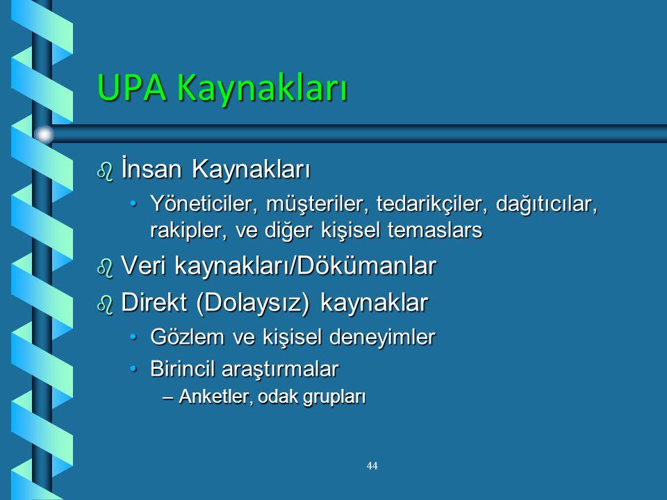 UPA Kaynakları İnsan Kaynakları Veri kaynakları/Dökümanlar