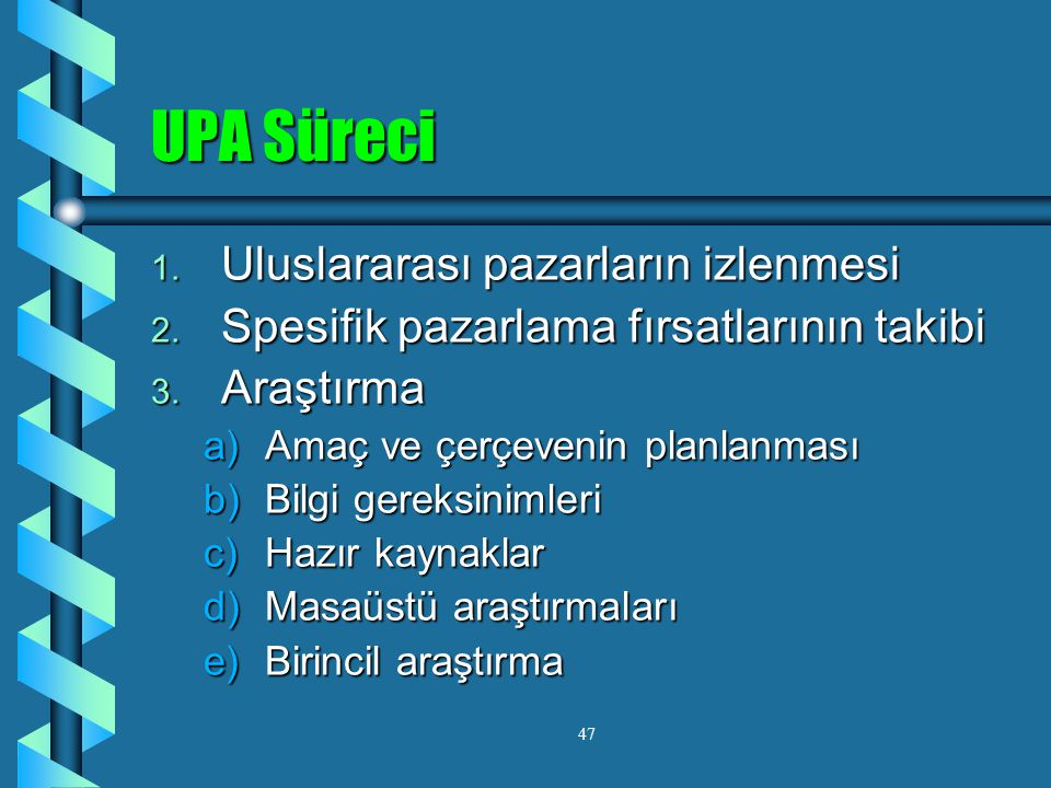 UPA Süreci Uluslararası pazarların izlenmesi