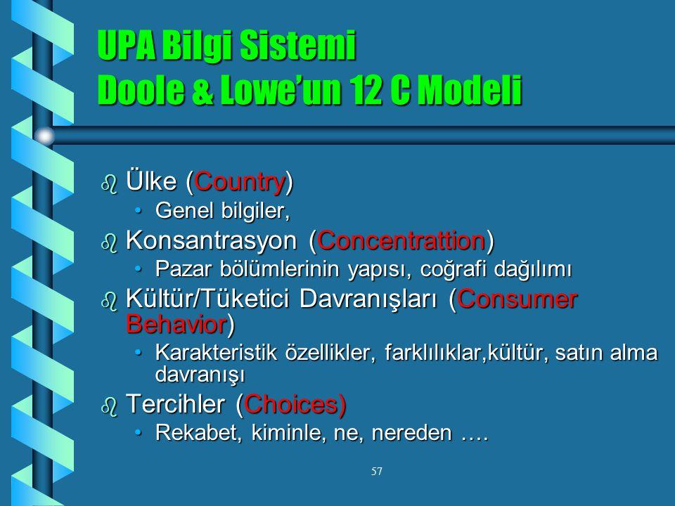 UPA Bilgi Sistemi Doole & Lowe'un 12 C Modeli