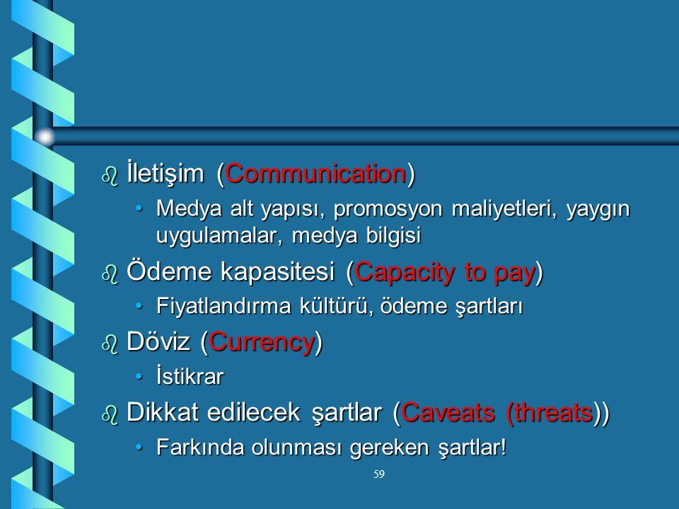 İletişim (Communication)